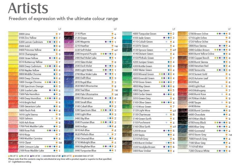 Derwent Artists Colour Pencil Chart.jpg